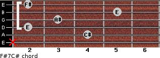 F#7/C# for guitar on frets x, 4, 2, 3, 5, 2