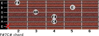F#7/C# for guitar on frets x, 4, 4, 3, 5, 2