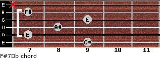 F#7/Db for guitar on frets 9, 7, 8, 9, 7, x