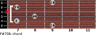 F#7/Db for guitar on frets 9, 7, 8, x, 7, 9