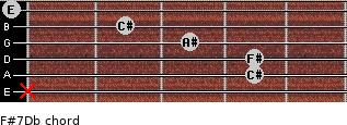 F#7/Db for guitar on frets x, 4, 4, 3, 2, 0