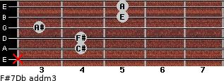 F#7/Db add(m3) guitar chord