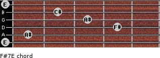 F#7/E for guitar on frets 0, 1, 4, 3, 2, 0