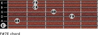 F#7/E for guitar on frets 0, 1, 4, 3, 2, 2