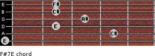 F#7/E for guitar on frets 0, 4, 2, 3, 2, 2