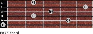 F#7/E for guitar on frets 0, 4, 2, 3, 5, 2