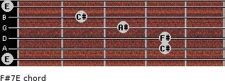 F#7/E for guitar on frets 0, 4, 4, 3, 2, 0