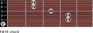 F#7/E for guitar on frets 0, 4, 4, 3, 2, 2