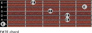 F#7/E for guitar on frets 0, 4, 4, 3, 5, 2