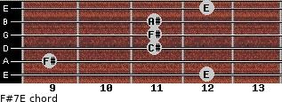 F#7/E for guitar on frets 12, 9, 11, 11, 11, 12