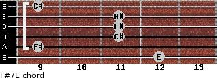 F#7/E for guitar on frets 12, 9, 11, 11, 11, 9