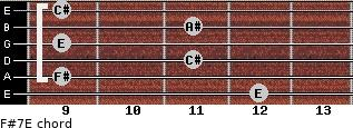 F#7/E for guitar on frets 12, 9, 11, 9, 11, 9