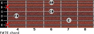 F#7/E for guitar on frets x, 7, 4, 6, x, 6