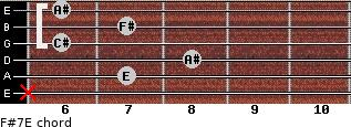 F#7/E for guitar on frets x, 7, 8, 6, 7, 6