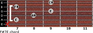 F#7/E for guitar on frets x, 7, 8, 9, 7, 9