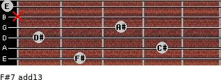 F#7(add13) for guitar on frets 2, 4, 1, 3, x, 0