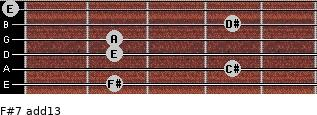 F#-7(add13) for guitar on frets 2, 4, 2, 2, 4, 0