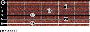 F#7(add13) for guitar on frets 2, 4, 2, 3, 4, 0
