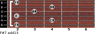 F#7(add13) for guitar on frets 2, 4, 2, 3, 4, 2