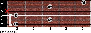 F#7(add13) for guitar on frets 2, 4, 2, x, 4, 6