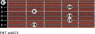 F#-7(add13) for guitar on frets 2, 4, 4, 2, 4, 0