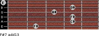 F#7(add13) for guitar on frets 2, 4, 4, 3, 4, 0