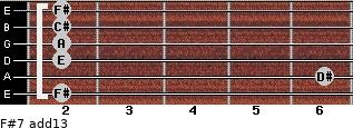 F#-7(add13) for guitar on frets 2, 6, 2, 2, 2, 2