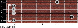 F#-7(add13) for guitar on frets 2, 6, 2, 2, 2, 5