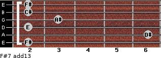 F#7(add13) for guitar on frets 2, 6, 2, 3, 2, 2