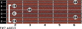 F#7(add13) for guitar on frets 2, 6, 2, 3, 2, 6