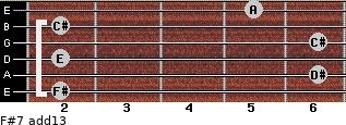 F#-7(add13) for guitar on frets 2, 6, 2, 6, 2, 5