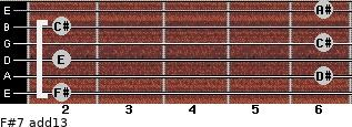 F#7(add13) for guitar on frets 2, 6, 2, 6, 2, 6