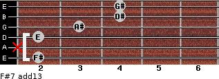 F#7(add13) for guitar on frets 2, x, 2, 3, 4, 4