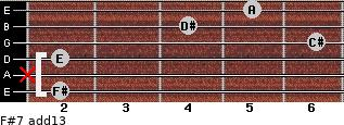 F#-7(add13) for guitar on frets 2, x, 2, 6, 4, 5