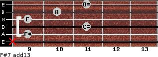 F#-7(add13) for guitar on frets x, 9, 11, 9, 10, 11