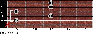 F#7(add13) for guitar on frets x, 9, 11, 9, 11, 11