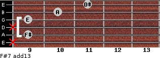 F#-7(add13) for guitar on frets x, 9, x, 9, 10, 11