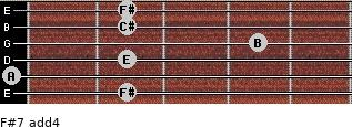 F#-7(add4) for guitar on frets 2, 0, 2, 4, 2, 2