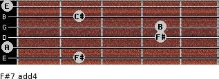 F#-7(add4) for guitar on frets 2, 0, 4, 4, 2, 0