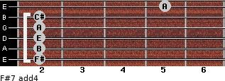 F#-7(add4) for guitar on frets 2, 2, 2, 2, 2, 5