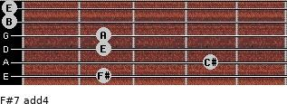 F#-7(add4) for guitar on frets 2, 4, 2, 2, 0, 0