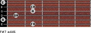 F#-7(add6) for guitar on frets 2, 0, 1, 2, 2, 0
