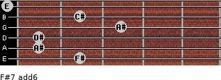F#7(add6) for guitar on frets 2, 1, 1, 3, 2, 0