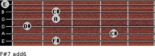 F#-7(add6) for guitar on frets 2, 4, 1, 2, 2, 0