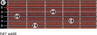 F#7(add6) for guitar on frets 2, 4, 1, 3, x, 0