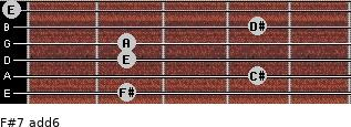 F#-7(add6) for guitar on frets 2, 4, 2, 2, 4, 0