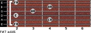 F#7(add6) for guitar on frets 2, 4, 2, 3, 4, 2