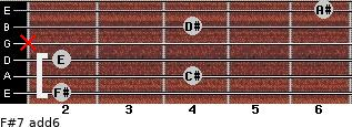 F#7(add6) for guitar on frets 2, 4, 2, x, 4, 6