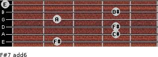 F#-7(add6) for guitar on frets 2, 4, 4, 2, 4, 0