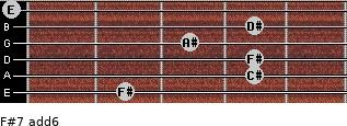 F#7(add6) for guitar on frets 2, 4, 4, 3, 4, 0